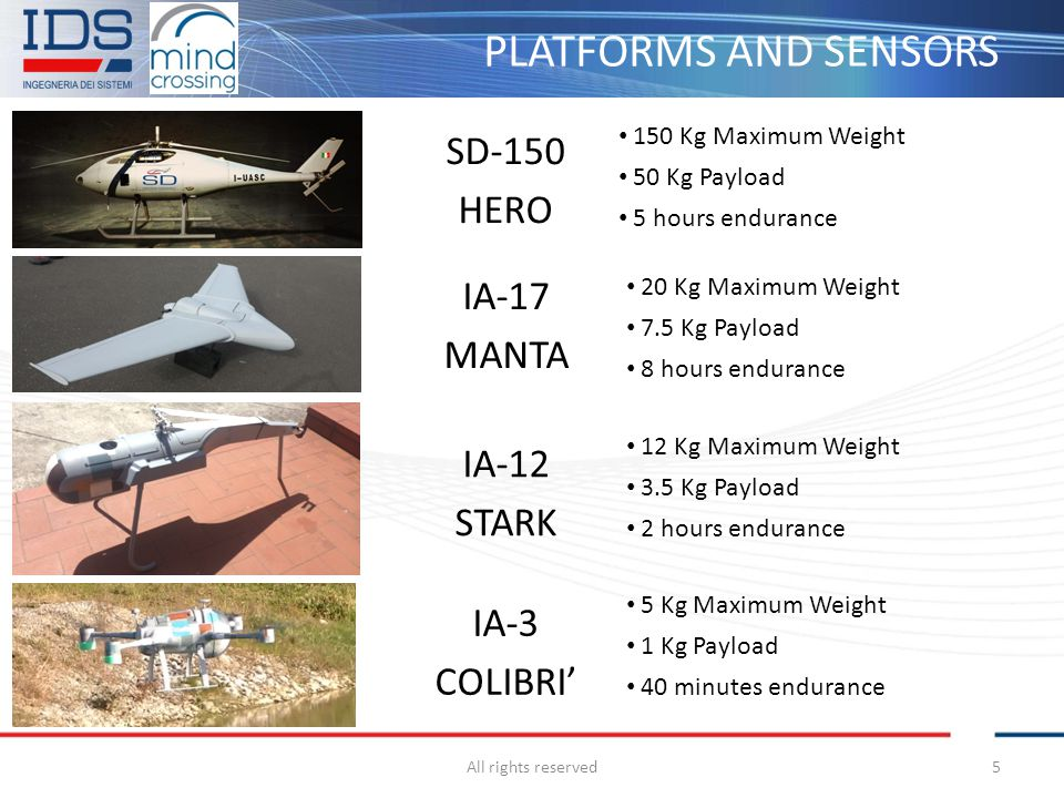PLATFORMS AND SENSORS SD-150 HERO IA-17 MANTA IA-12 STARK IA-3