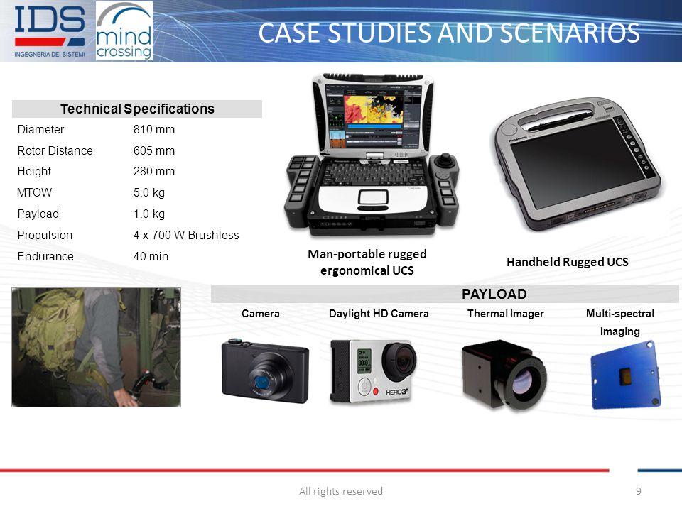 CASE STUDIES AND SCENARIOS