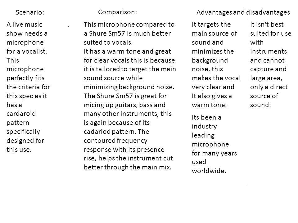Scenario: Comparison: Advantages and disadvantages. A live music show needs a microphone for a vocalist.