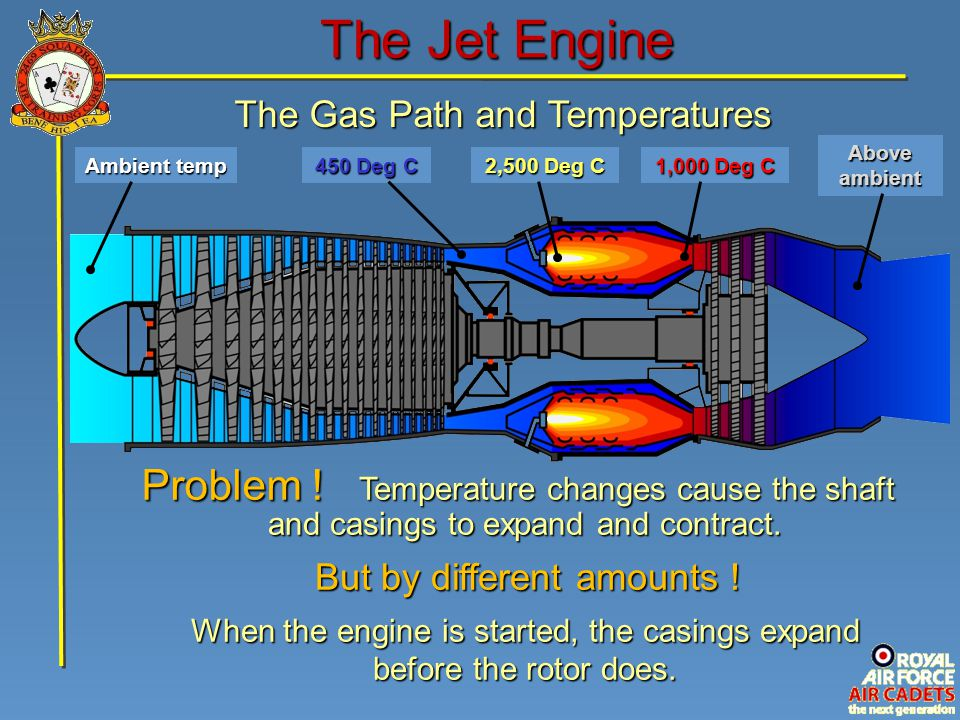 The Jet Engine Problem ! The Gas Path and Temperatures