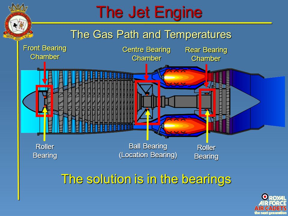 The Jet Engine The solution is in the bearings