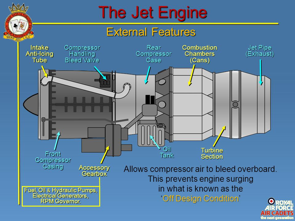 The Jet Engine External Features