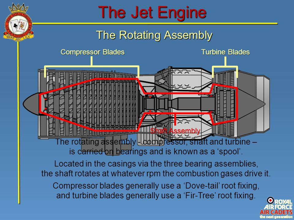 The Jet Engine The Rotating Assembly
