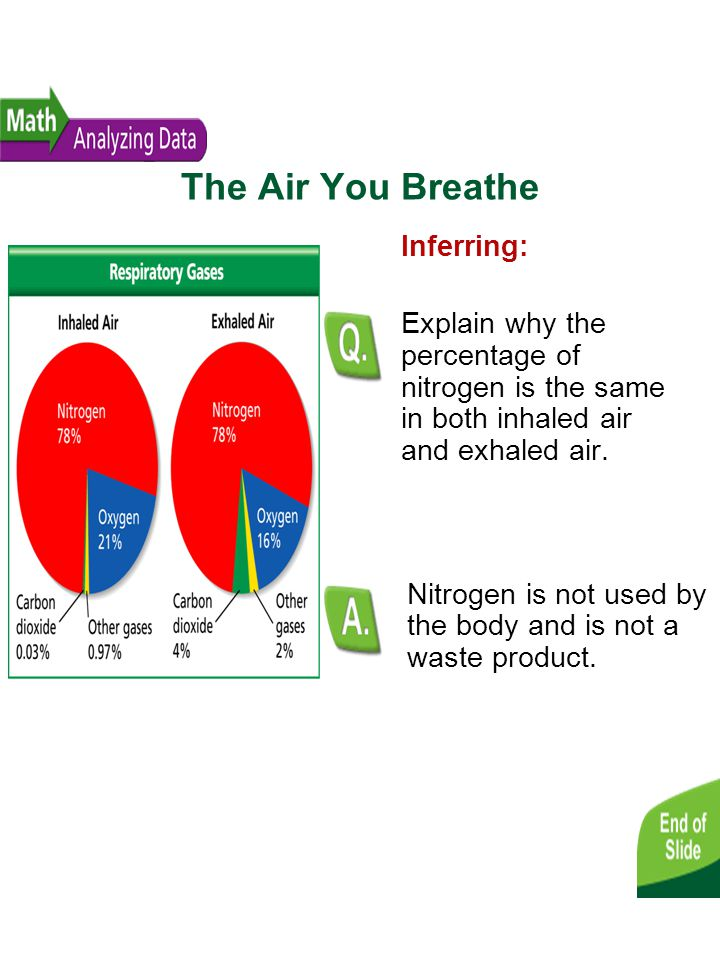 The Air You Breathe Inferring: