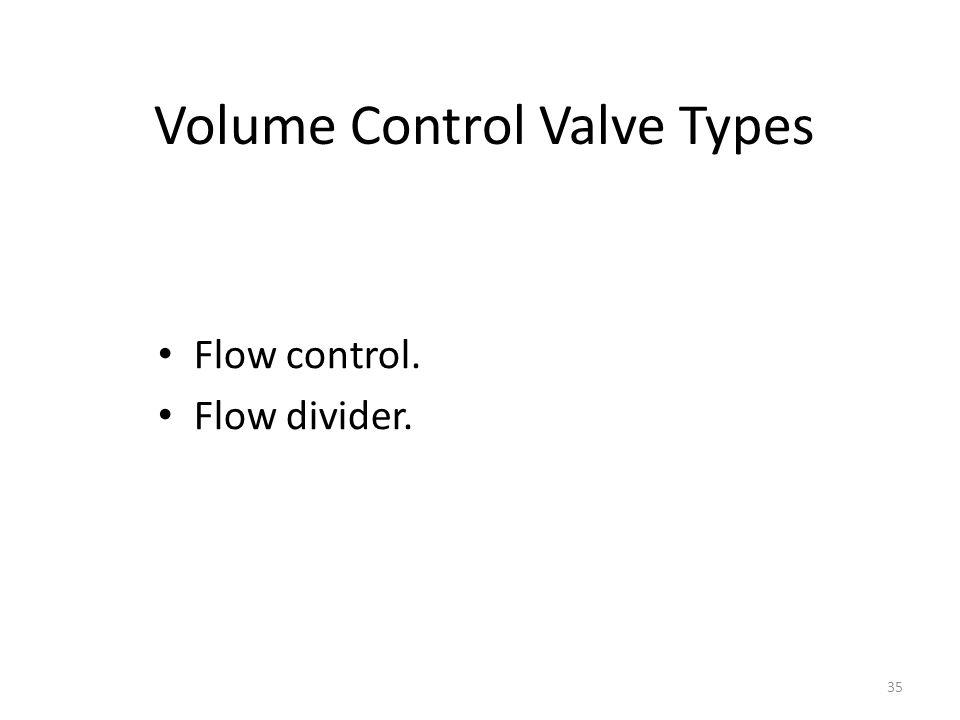 Volume Control Valve Types