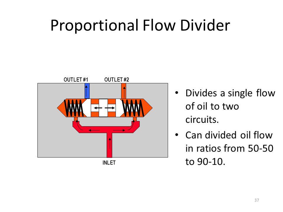 Proportional Flow Divider