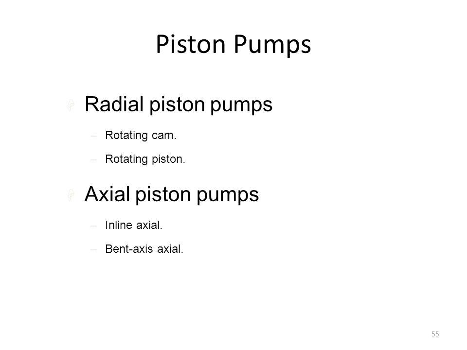 Piston Pumps Radial piston pumps Axial piston pumps Rotating cam.