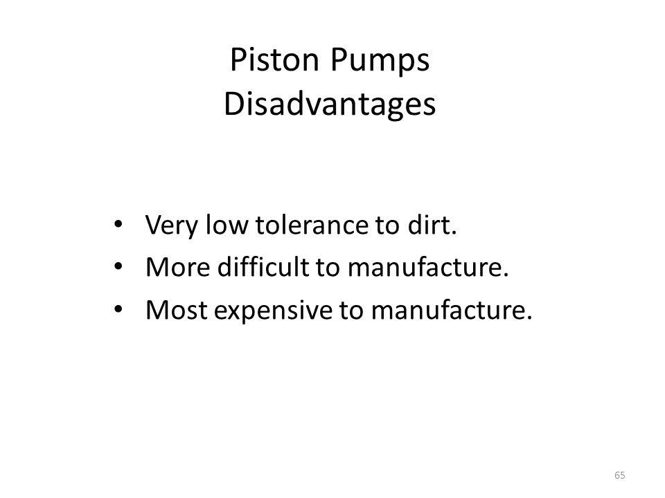 Piston Pumps Disadvantages