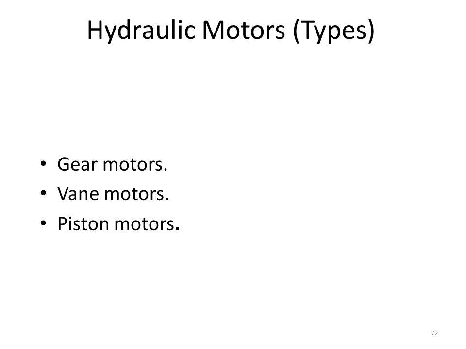 Hydraulic Motors (Types)