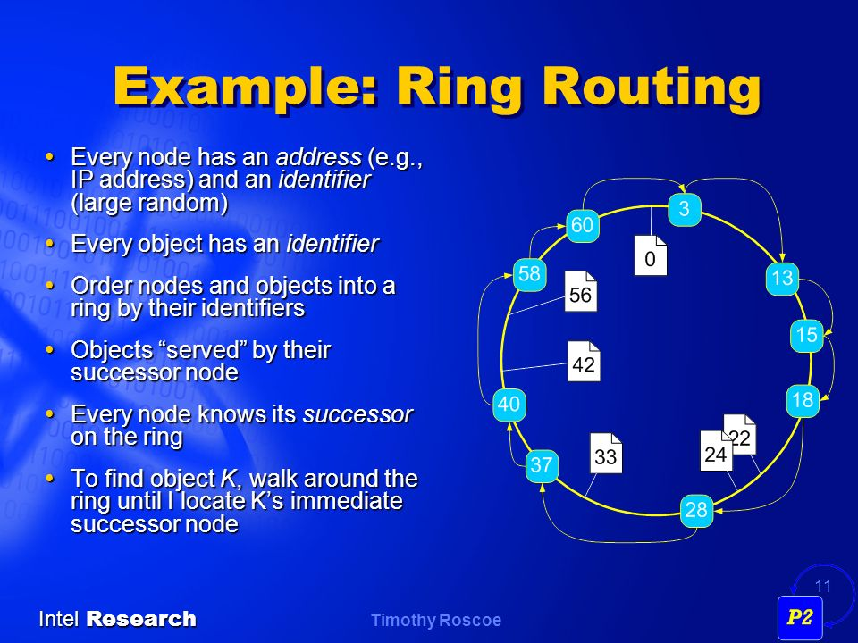 Example: Ring Routing Every node has an address (e.g., IP address) and an identifier (large random)