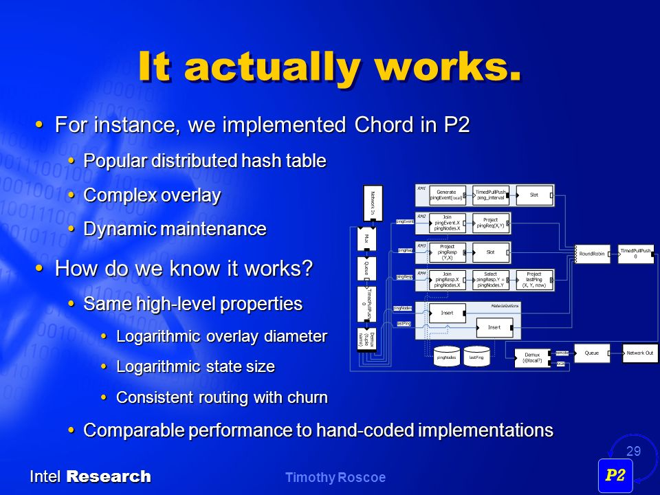 It actually works. For instance, we implemented Chord in P2