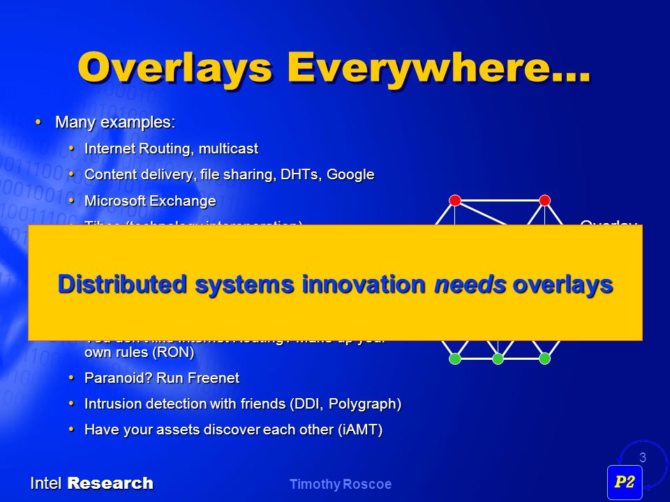 Distributed systems innovation needs overlays