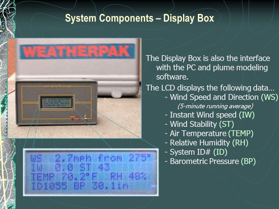 System Components – Display Box