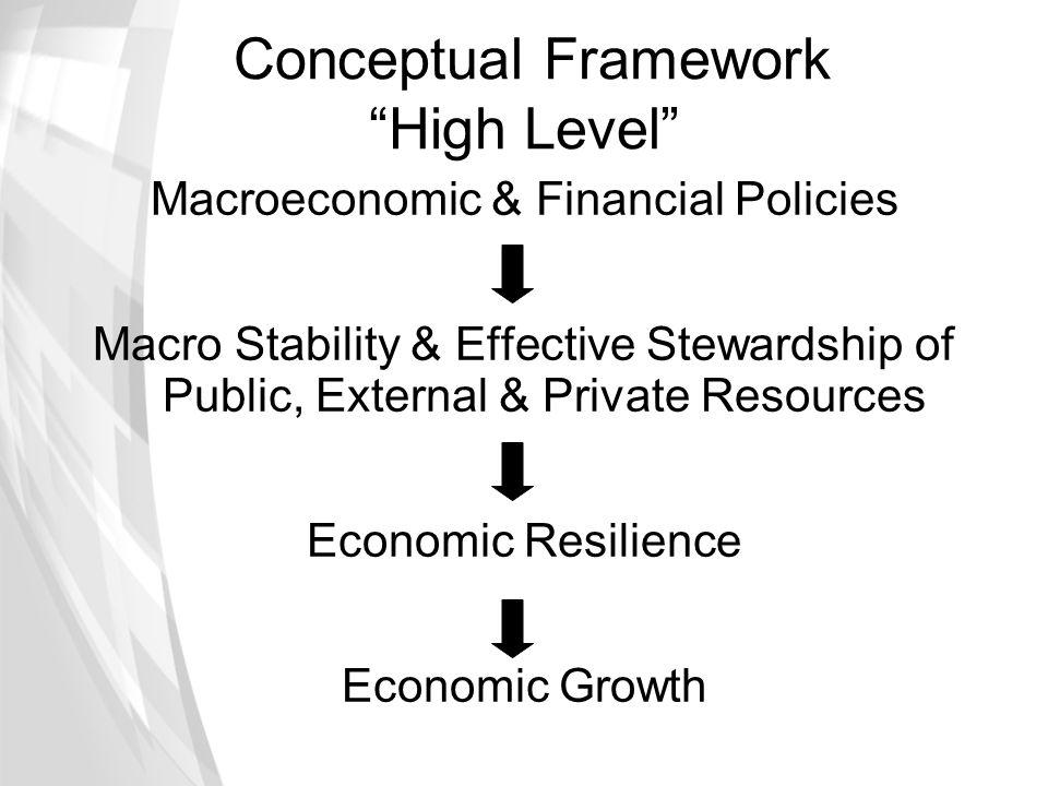 Conceptual Framework High Level