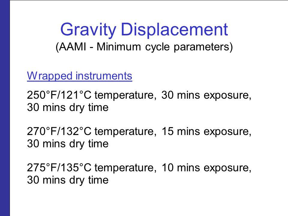 Gravity Displacement (AAMI - Minimum cycle parameters)