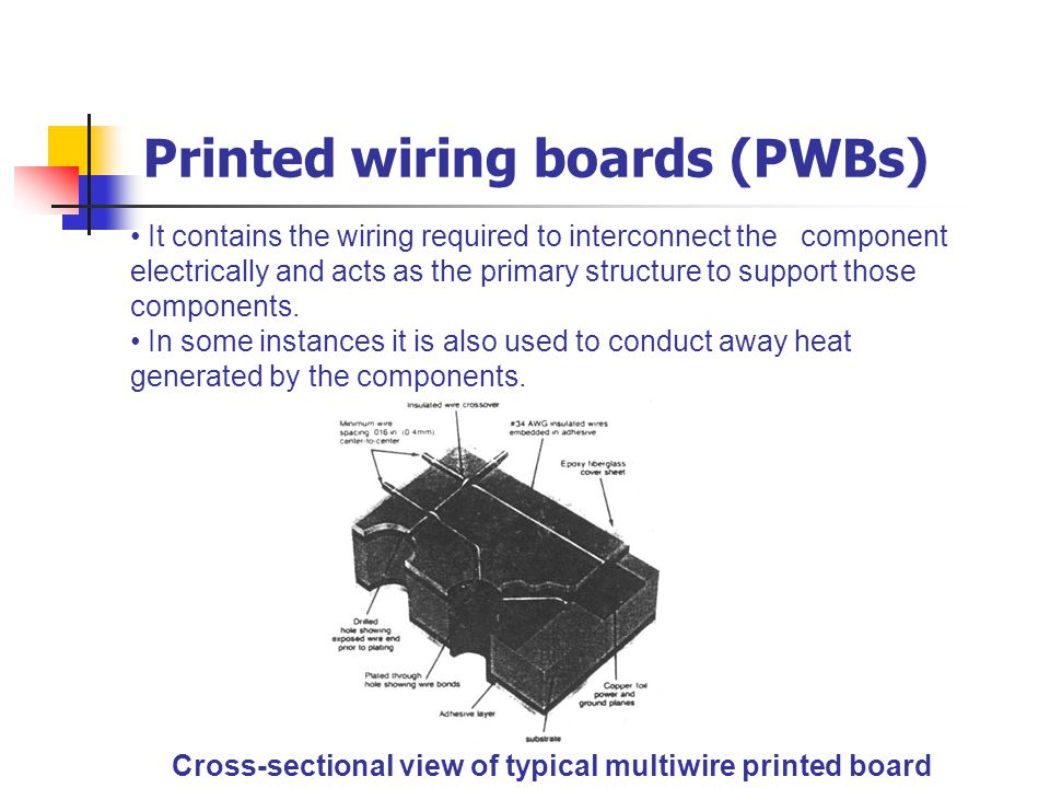 Printed wiring boards (PWBs)