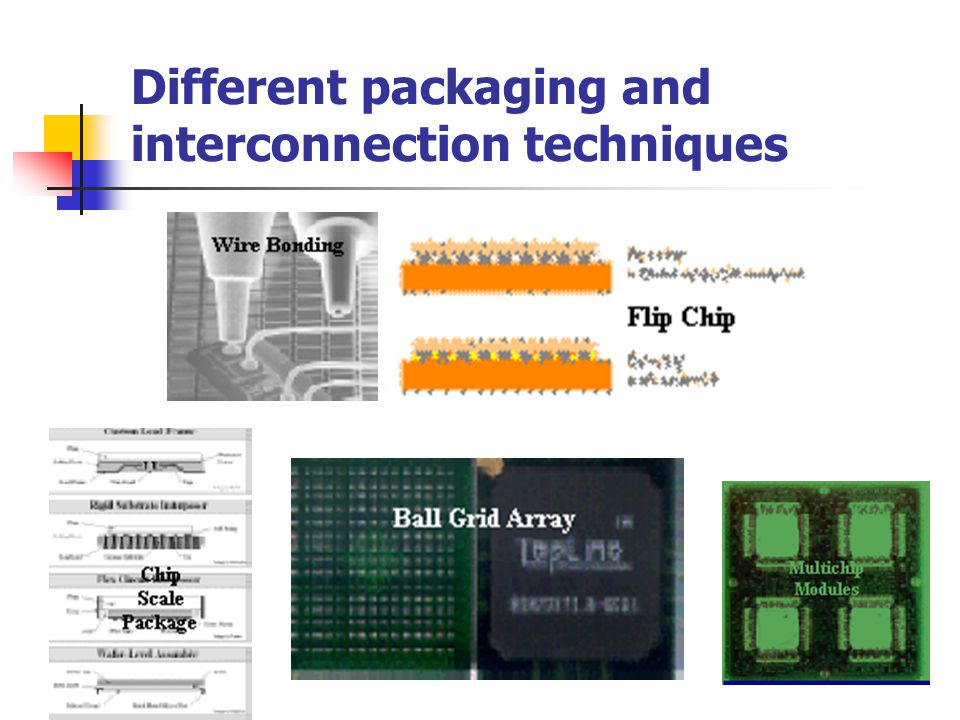 Different packaging and interconnection techniques