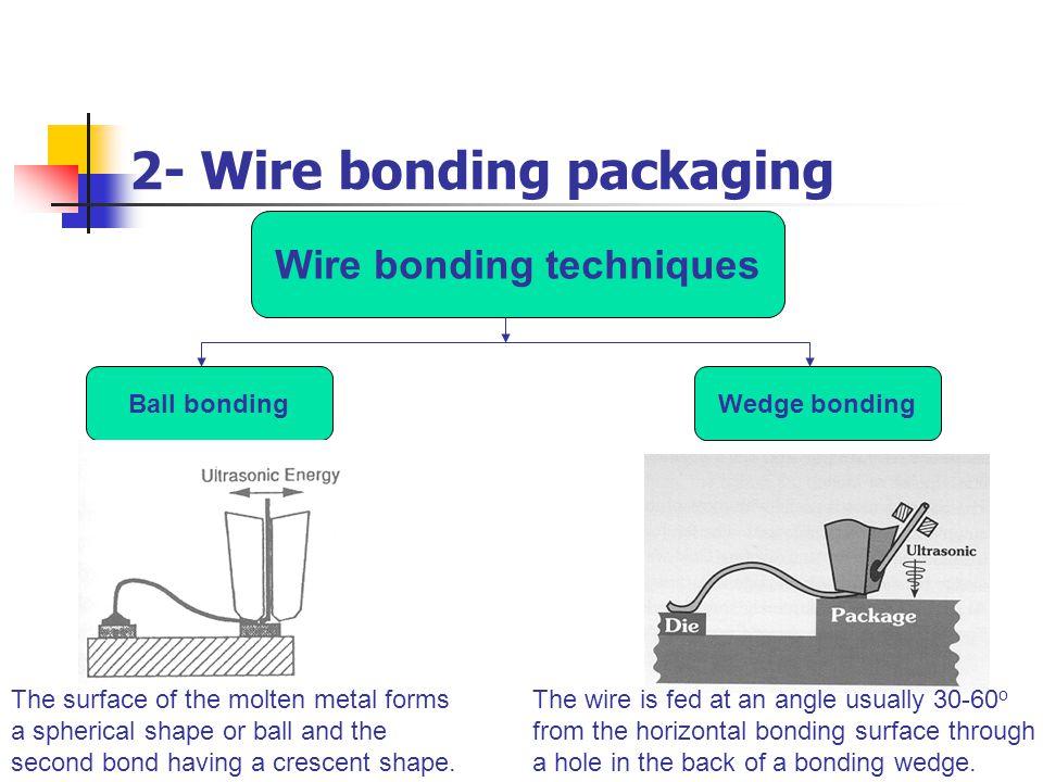 Wire bonding techniques