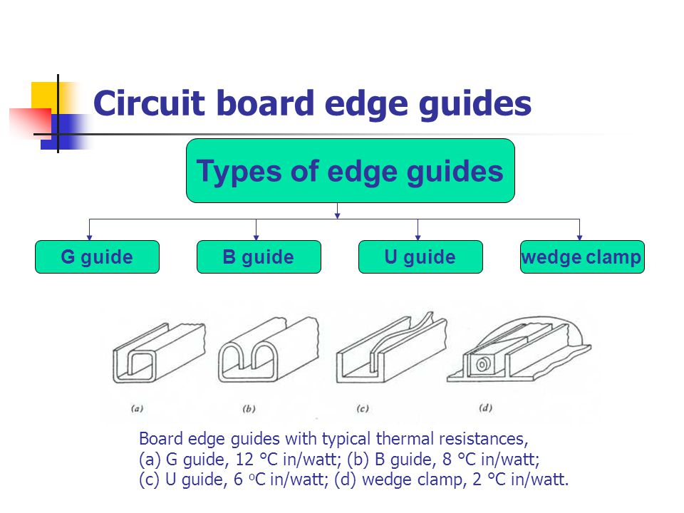 Circuit board edge guides