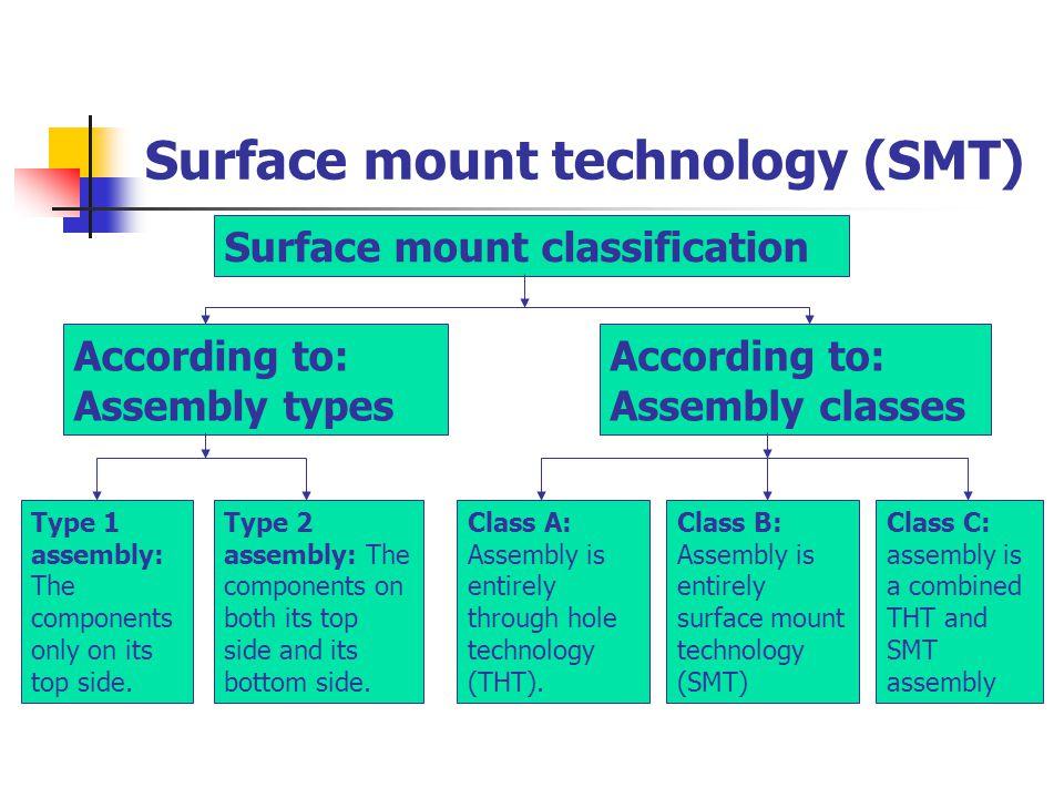 Surface mount technology (SMT)