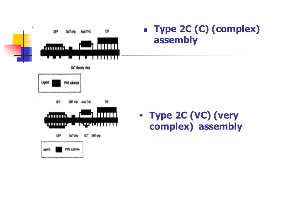 Type 2C (C) (complex) assembly