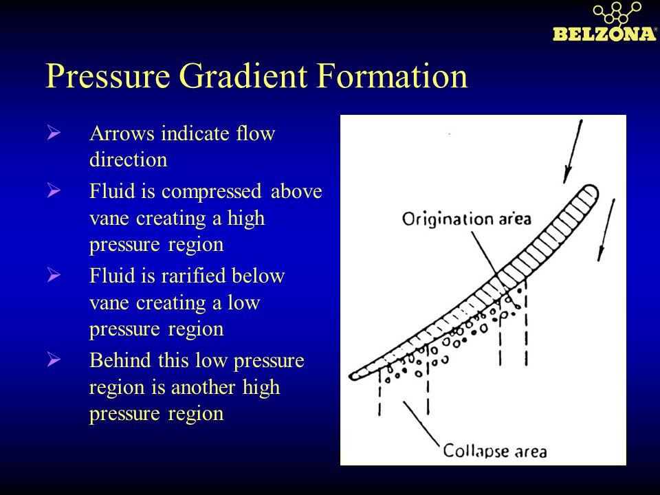 Pressure Gradient Formation