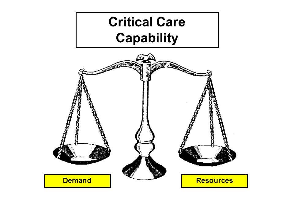 Critical Care Capability