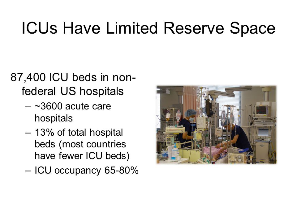 ICUs Have Limited Reserve Space