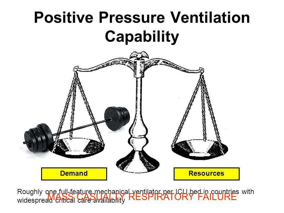 Positive Pressure Ventilation Capability