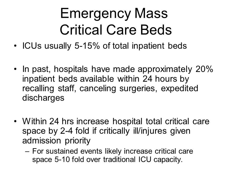 Emergency Mass Critical Care Beds