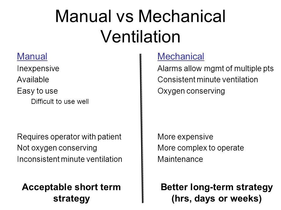 Manual vs Mechanical Ventilation