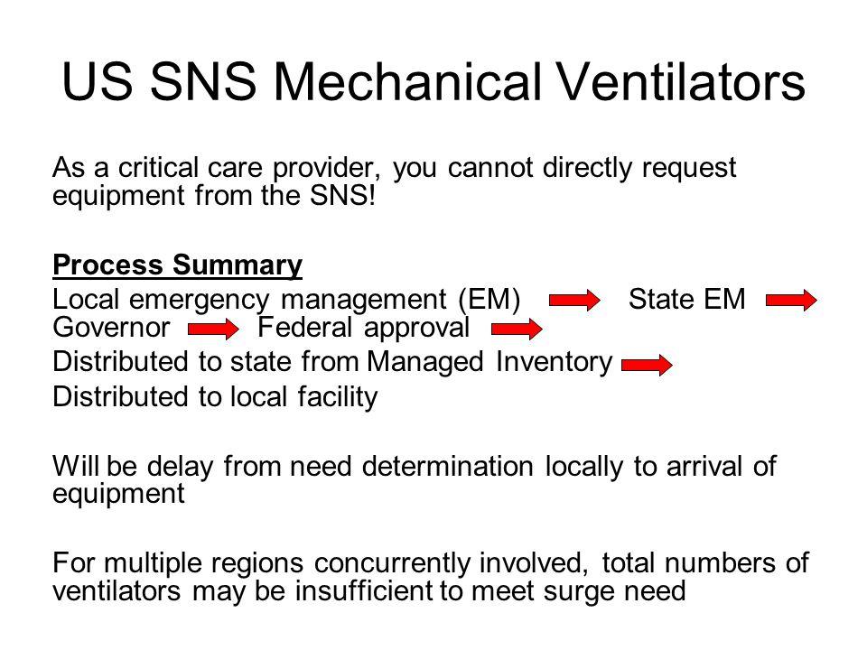 US SNS Mechanical Ventilators