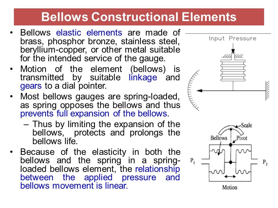 Bellows Constructional Elements