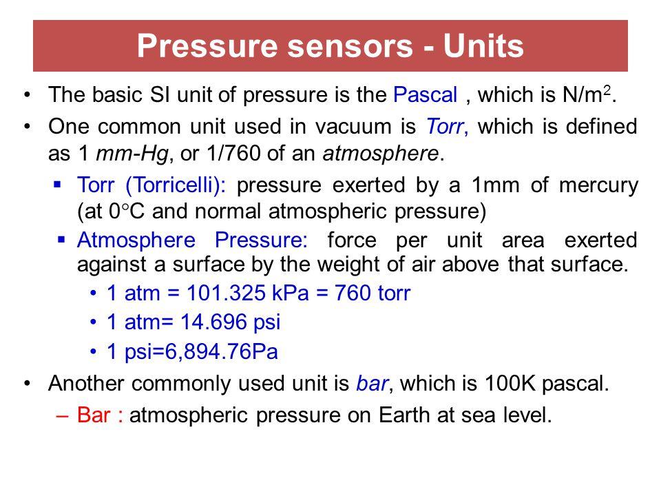Pressure sensors - Units