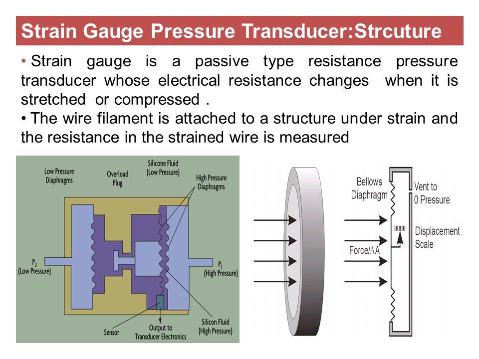 Strain Gauge Pressure Transducer:Strcuture