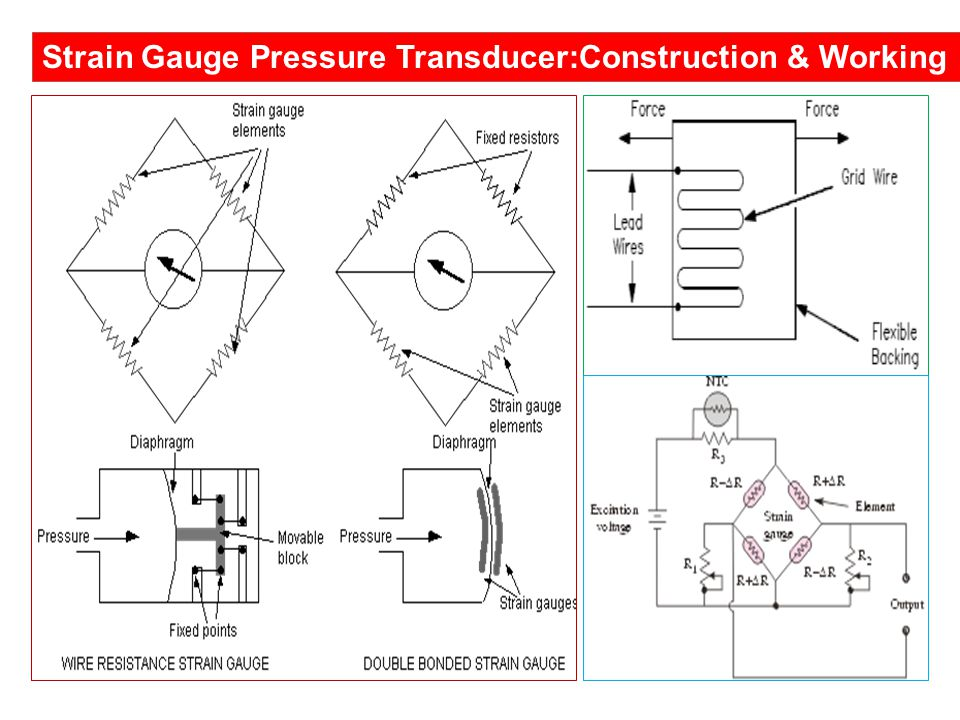 how to read a pressure transducer
