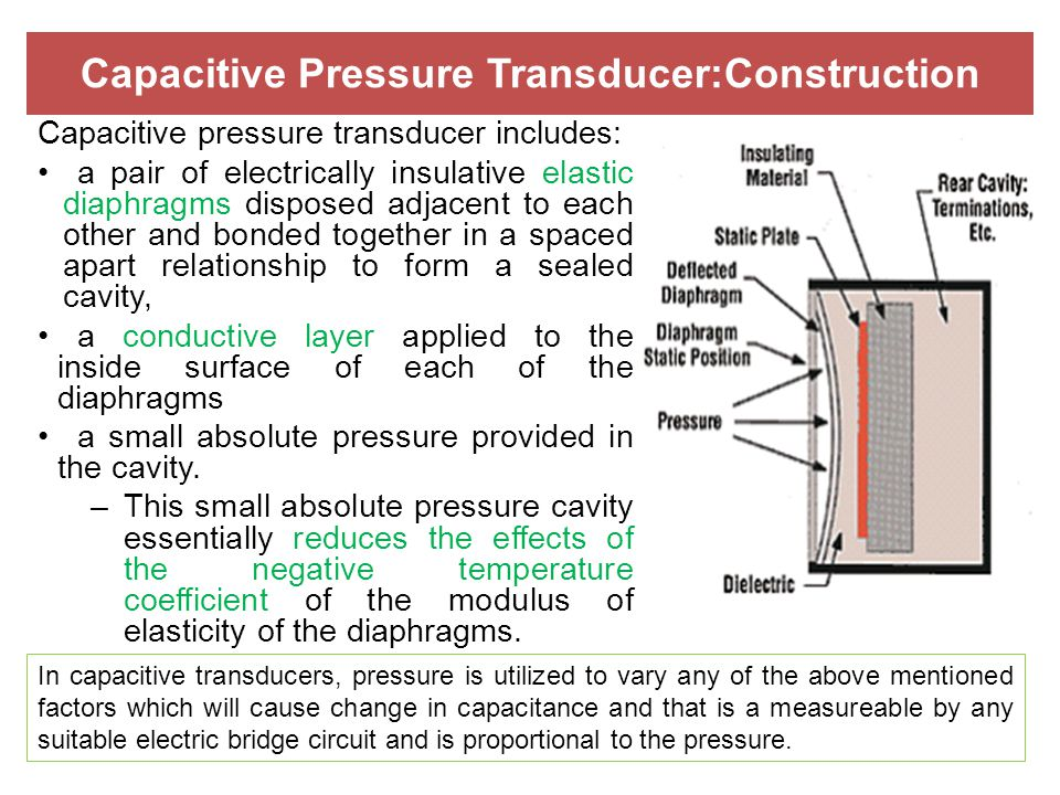 Capacitive Pressure Transducer:Construction