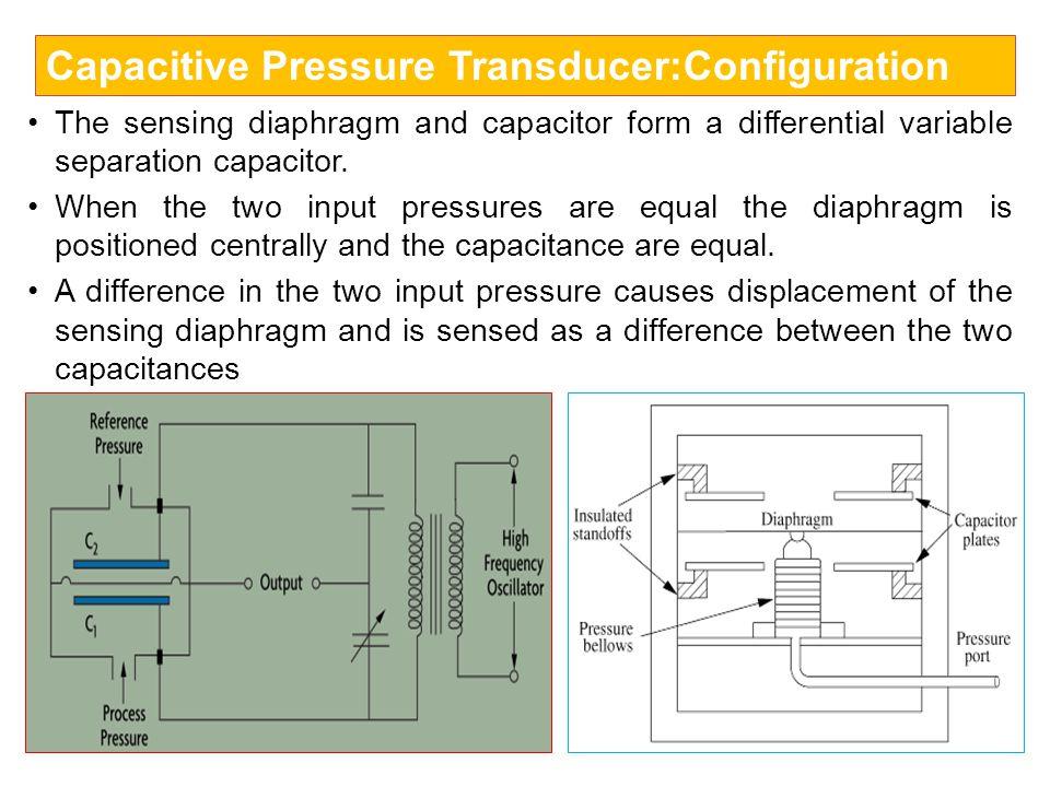 Capacitive Pressure Transducer:Configuration