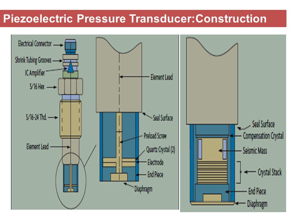 Piezoelectric Pressure Transducer:Construction