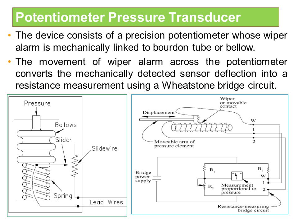Potentiometer Pressure Transducer