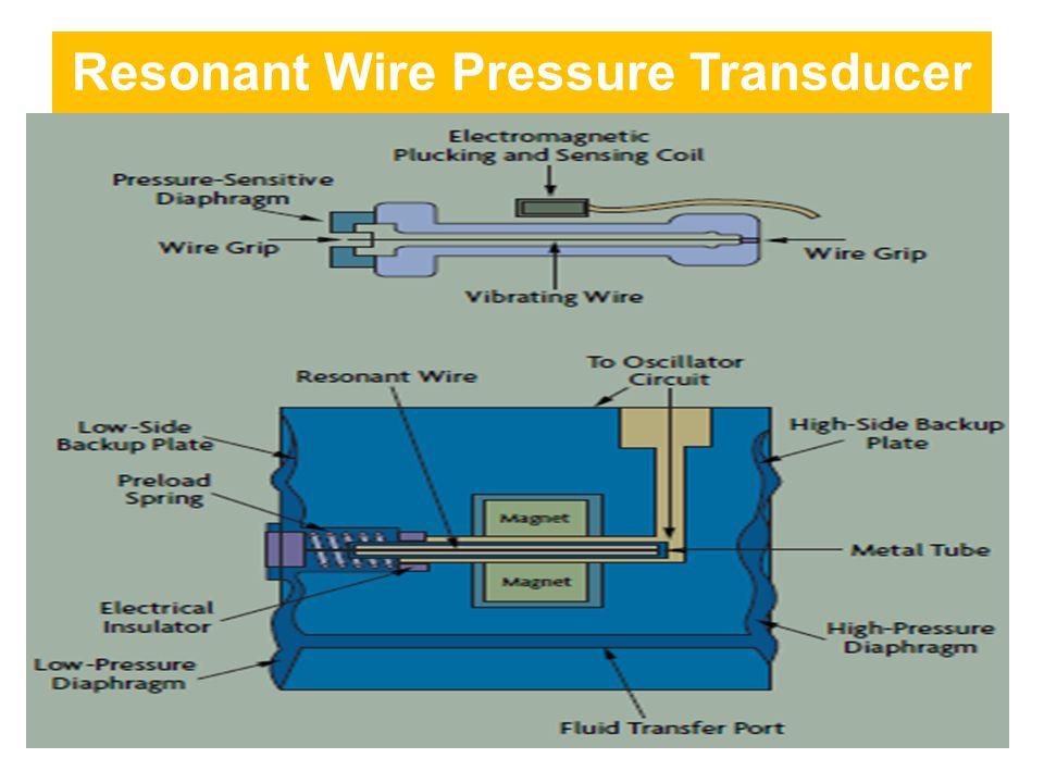 Resonant Wire Pressure Transducer