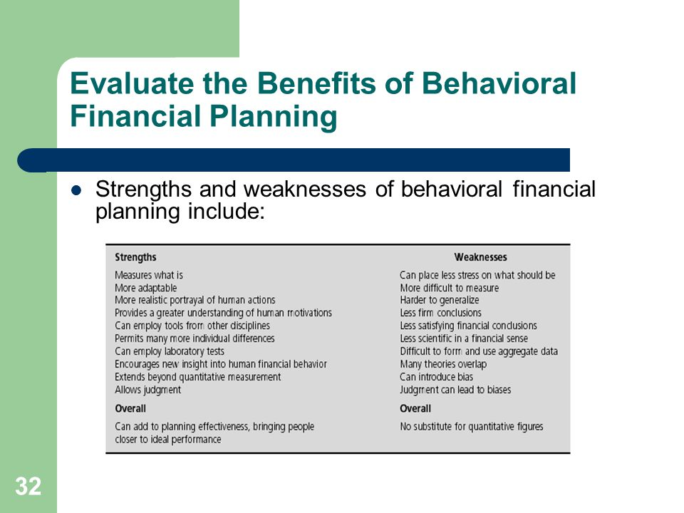 Evaluate the Benefits of Behavioral Financial Planning