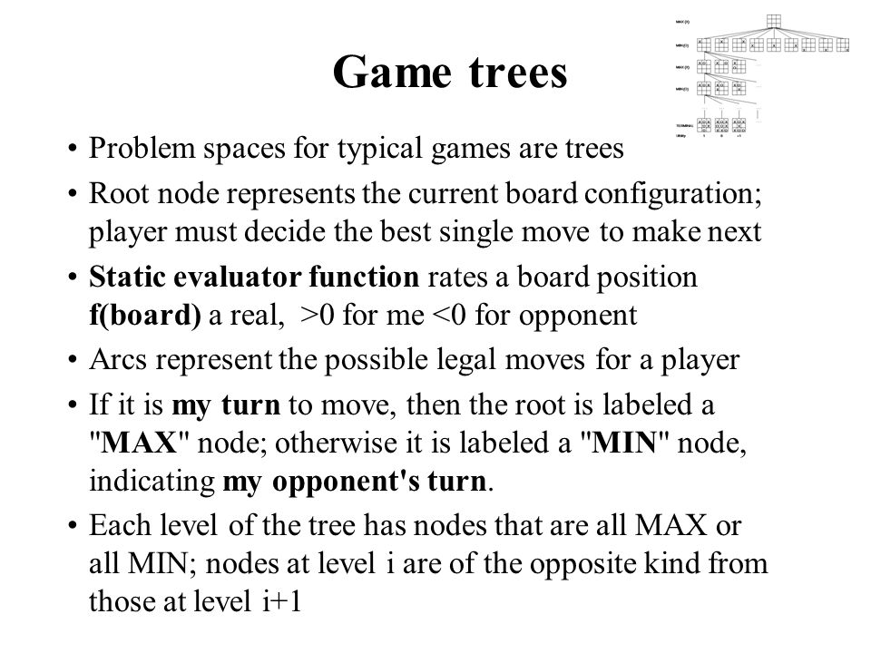 Game trees Problem spaces for typical games are trees