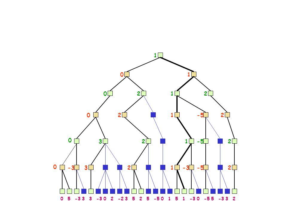 1 1 2 1 2 2 1 -5 2 3 2 1 -5 2 -3 3 2 1 -3 -5 2 5 -3 3 3 -3 2 -2 3 5 2 5 -5 1 5 1 -3 -5 5 -3 3 2