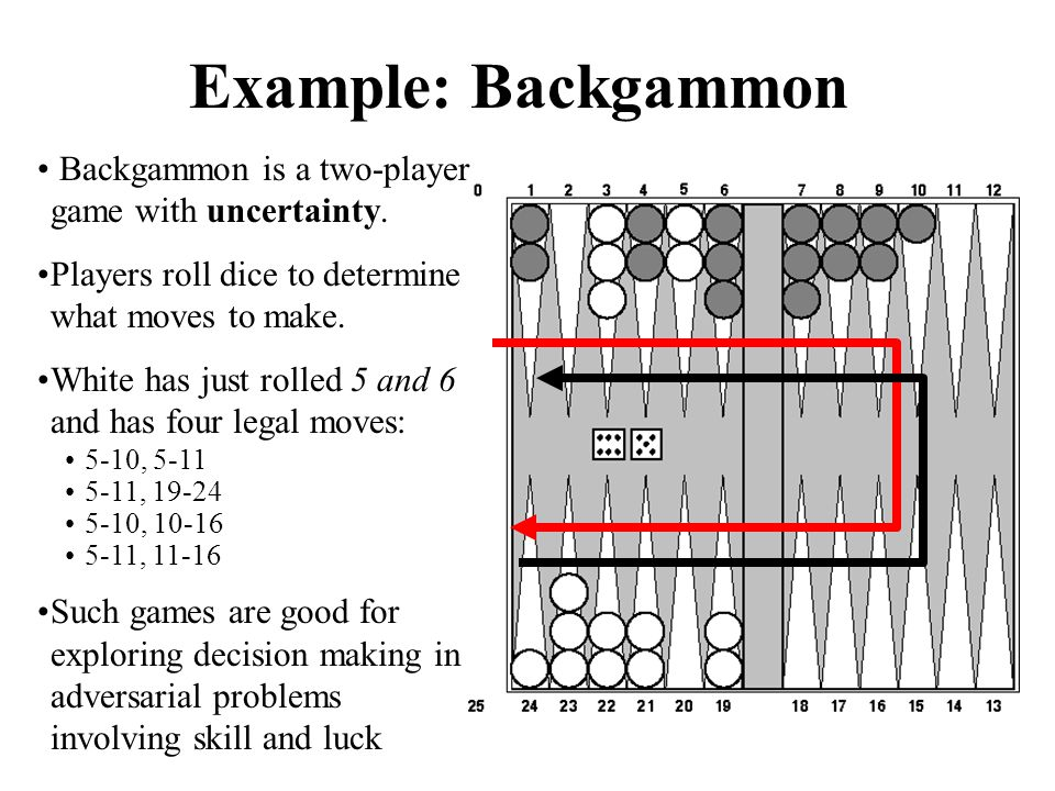 Example: Backgammon Backgammon is a two-player game with uncertainty.
