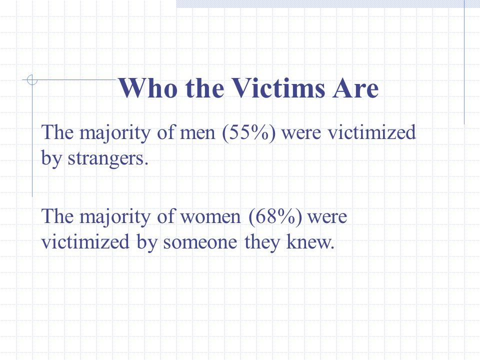 Who the Victims Are The majority of men (55%) were victimized by strangers.