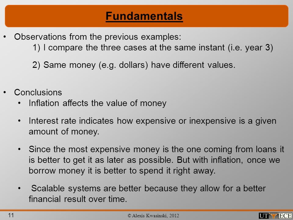 Fundamentals Observations from the previous examples: