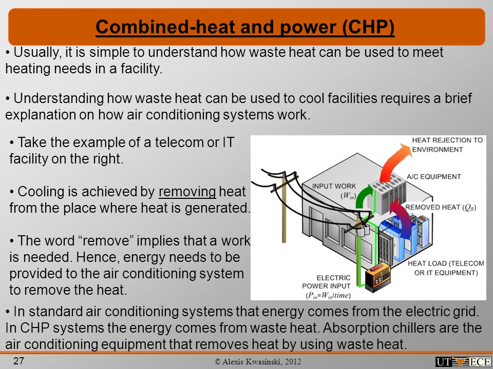 Combined-heat and power (CHP)