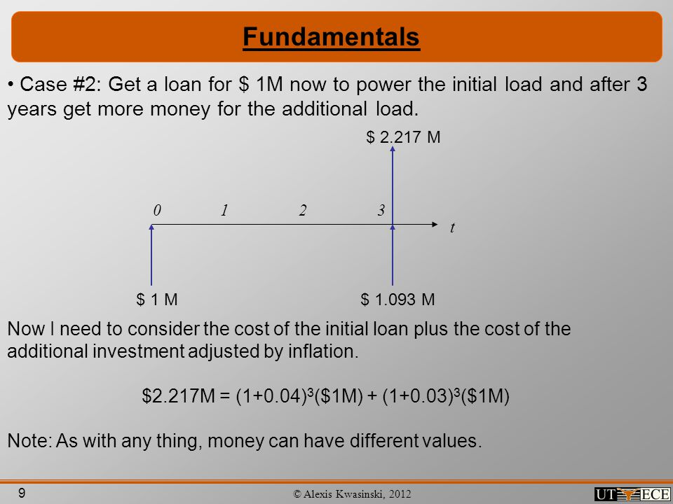 Fundamentals Case #2: Get a loan for $ 1M now to power the initial load and after 3 years get more money for the additional load.