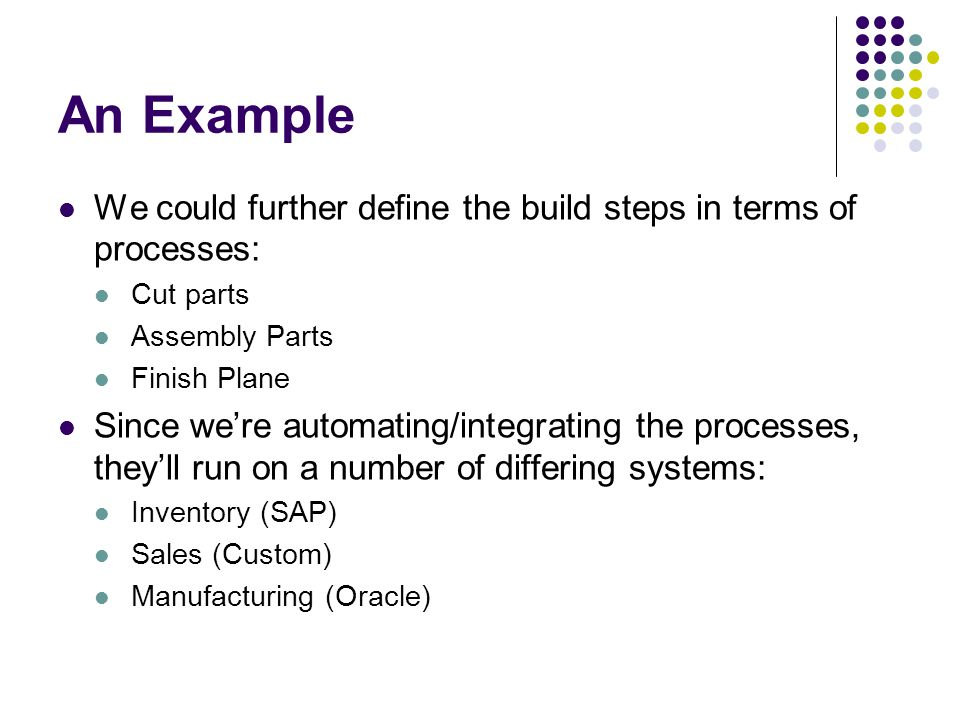 An Example We could further define the build steps in terms of processes: Cut parts. Assembly Parts.